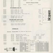 1984 - Biopace