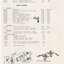 1984 - Shimano