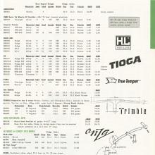 1990 - Onza Bar Ends