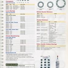 2002 - Bearings