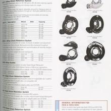 2009 - Chain Retention